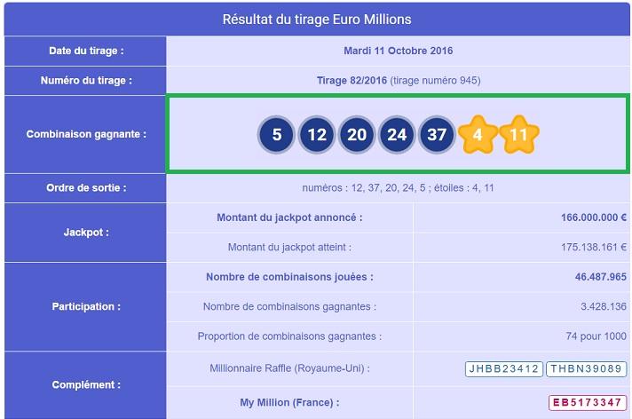 Comment Jouer Votre Grille Euromillions My Million En France